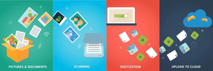 Prednosti skeniranja dokumenata